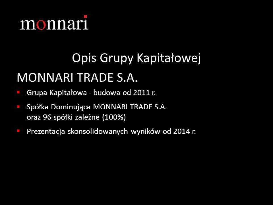 Opis Grupy Kapitałowej MONNARI TRADE S.A.  Grupa Kapitałowa - budowa od 2011 r.  Spółka Dominująca MONNARI TRADE S.A. oraz 96 spółki zależne (100%)