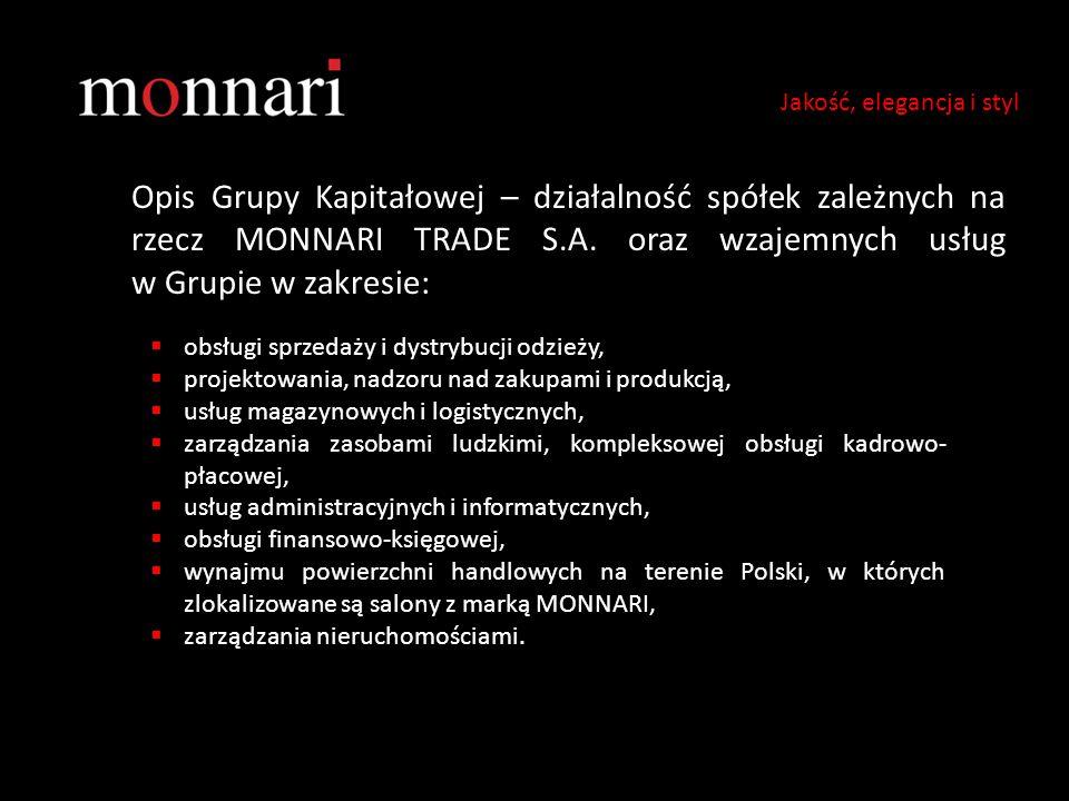 Opis Grupy Kapitałowej – działalność spółek zależnych na rzecz MONNARI TRADE S.A. oraz wzajemnych usług w Grupie w zakresie: Jakość, elegancja i styl