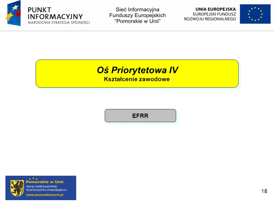 18 Oś Priorytetowa IV Kształcenie zawodowe Oś Priorytetowa IV Kształcenie zawodowe EFRR