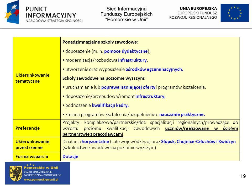19 Ukierunkowanie tematyczne Ponadgimnazjalne szkoły zawodowe: doposażenie (m.in. pomoce dydaktyczne), modernizacja/rozbudowa infrastruktury, utworzen
