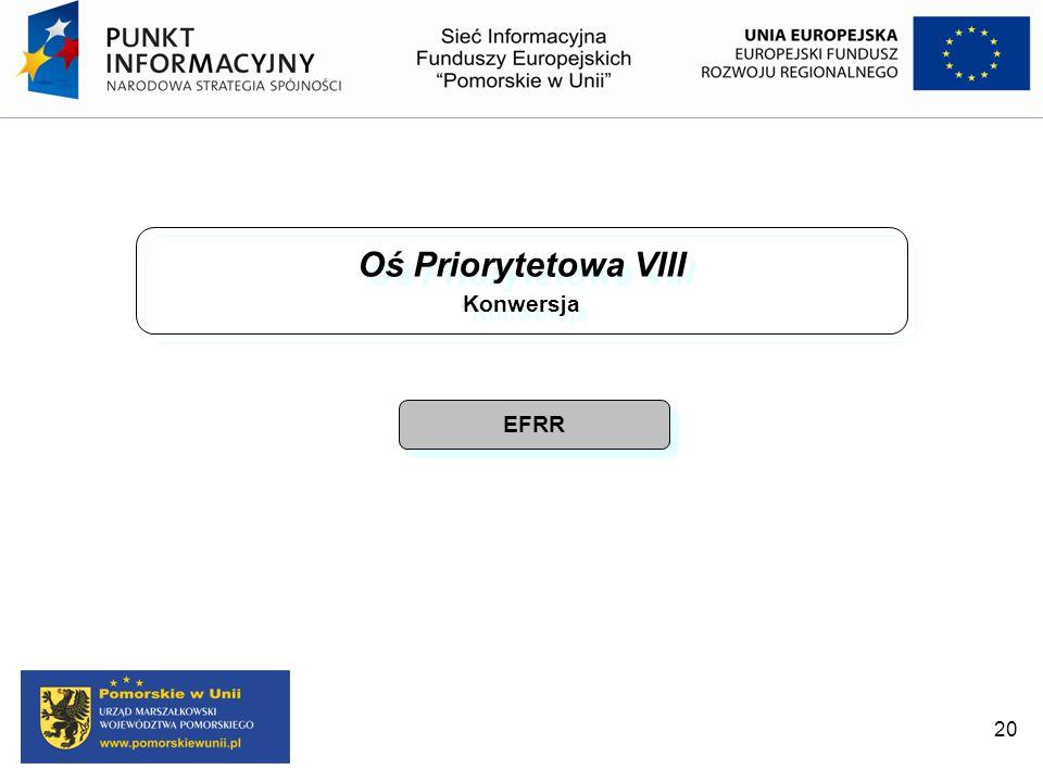 20 Oś Priorytetowa VIII Konwersja Oś Priorytetowa VIII Konwersja EFRR