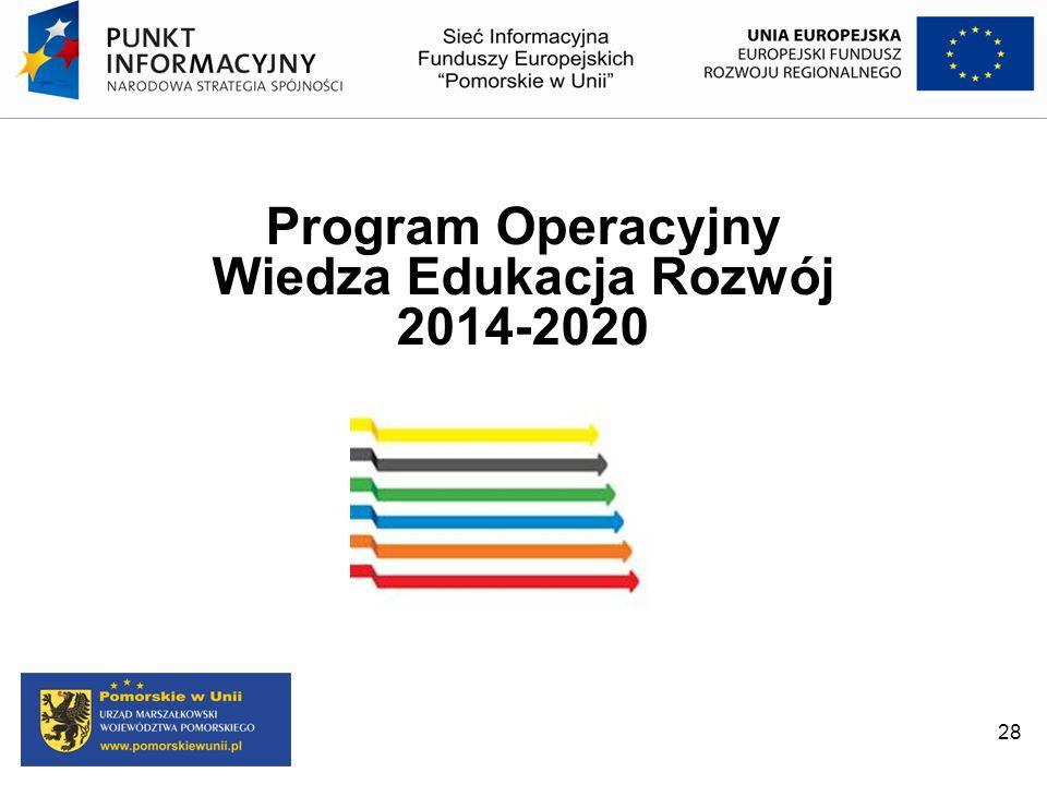 28 Program Operacyjny Wiedza Edukacja Rozwój 2014-2020