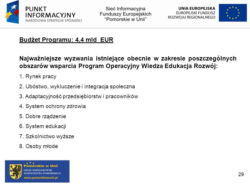 Budżet Programu: 4,4 mld EUR Najważniejsze wyzwania istniejące obecnie w zakresie poszczególnych obszarów wsparcia Program Operacyjny Wiedza Edukacja