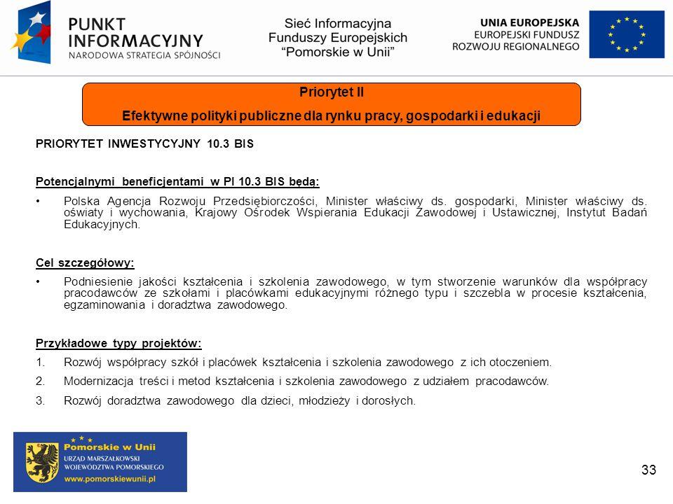 PRIORYTET INWESTYCYJNY 10.3 BIS Potencjalnymi beneficjentami w PI 10.3 BIS będą: Polska Agencja Rozwoju Przedsiębiorczości, Minister właściwy ds. gosp