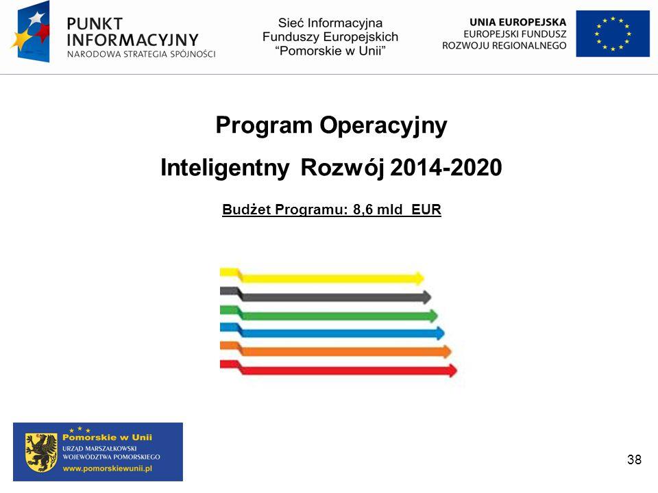 38 Program Operacyjny Inteligentny Rozwój 2014-2020 Budżet Programu: 8,6 mld EUR
