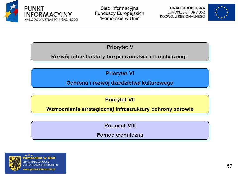 53 Priorytet V Rozwój infrastruktury bezpieczeństwa energetycznego Priorytet V Rozwój infrastruktury bezpieczeństwa energetycznego Priorytet VI Ochron