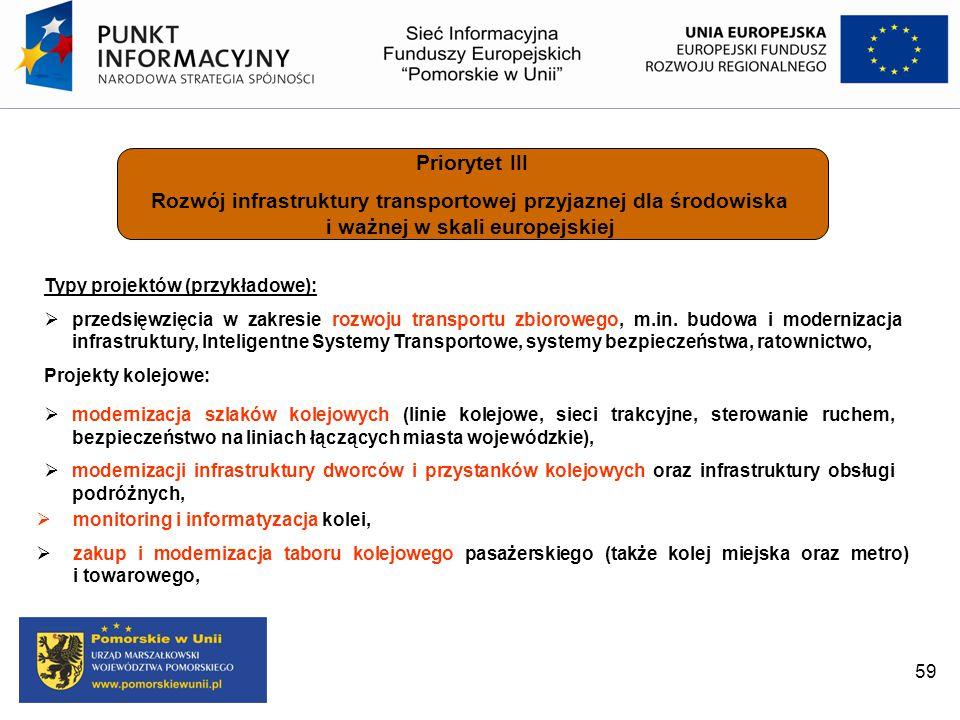 Typy projektów (przykładowe):  przedsięwzięcia w zakresie rozwoju transportu zbiorowego, m.in. budowa i modernizacja infrastruktury, Inteligentne Sys