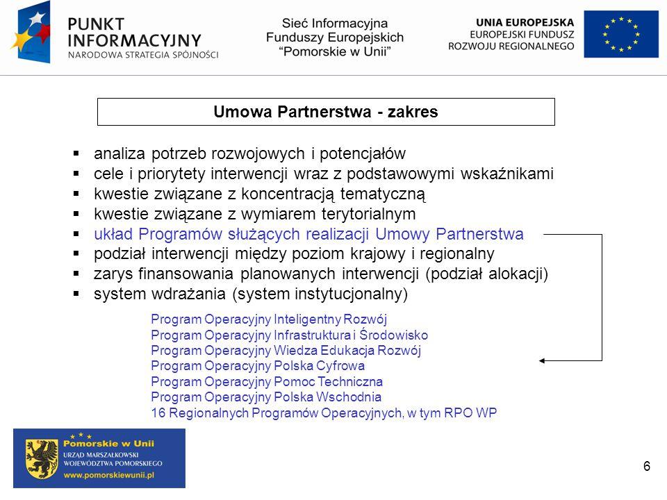 Umowa Partnerstwa - zakres  analiza potrzeb rozwojowych i potencjałów  cele i priorytety interwencji wraz z podstawowymi wskaźnikami  kwestie związ