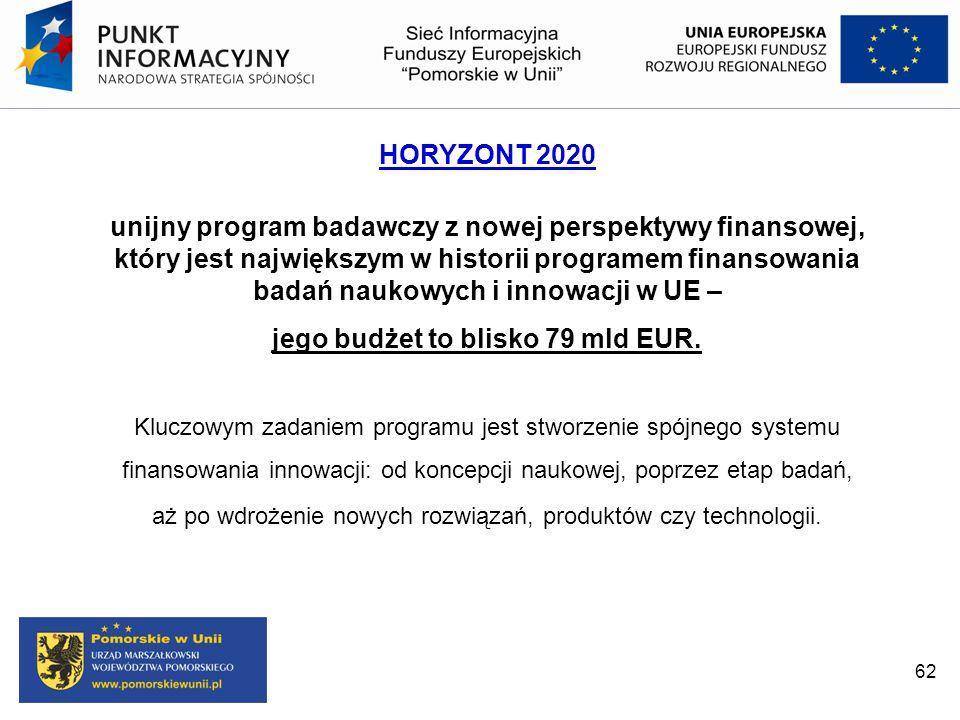 HORYZONT 2020 unijny program badawczy z nowej perspektywy finansowej, który jest największym w historii programem finansowania badań naukowych i innow