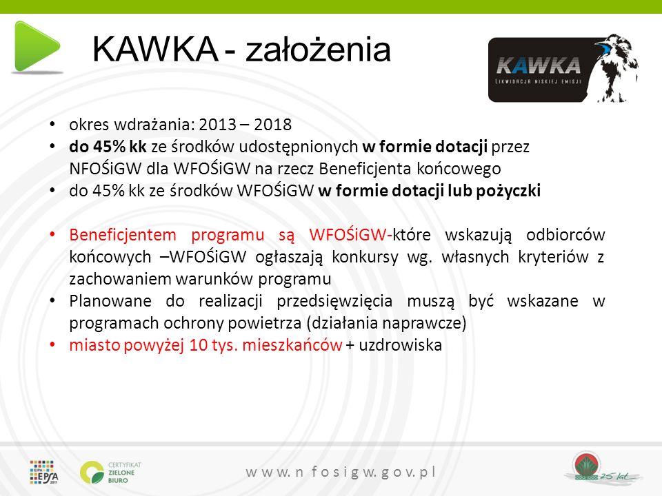 w w w.n f o s i g w. g o v. p l BOCIAN od 2015 r.