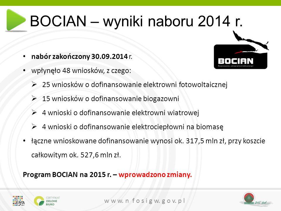 w w w. n f o s i g w. g o v. p l BOCIAN – wyniki naboru 2014 r. nabór zakończony 30.09.2014 r. wpłynęło 48 wniosków, z czego:  25 wniosków o dofinans