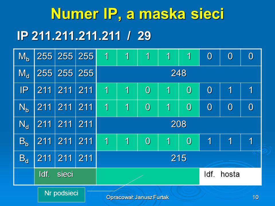 Opracował: Janusz Furtak10 IP 211.211.211.211 / 29 Numer IP, a maska sieci MbMbMbMb25525525511111000 MdMdMdMd255255255248 IP21121121111010011 NbNbNbNb