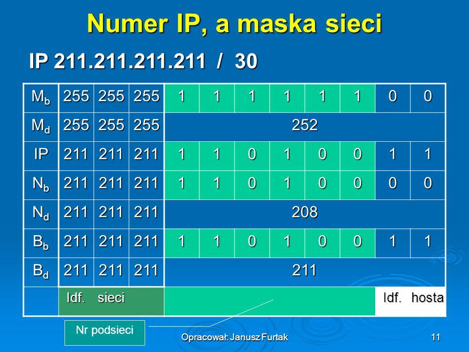 Opracował: Janusz Furtak11 IP 211.211.211.211 / 30 Numer IP, a maska sieci MbMbMbMb25525525511111100 MdMdMdMd255255255252 IP21121121111010011 NbNbNbNb