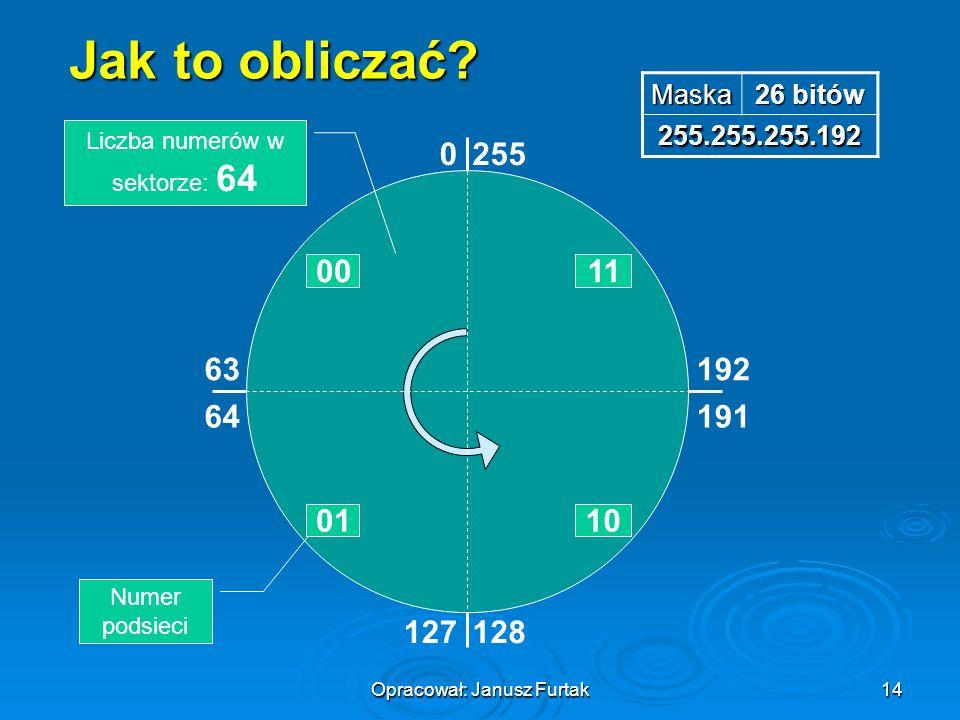 Opracował: Janusz Furtak14 Jak to obliczać? Maska 26 bitów 255.255.255.192 0255 127128 63 64 192 191 0011 0110 Numer podsieci Liczba numerów w sektorz
