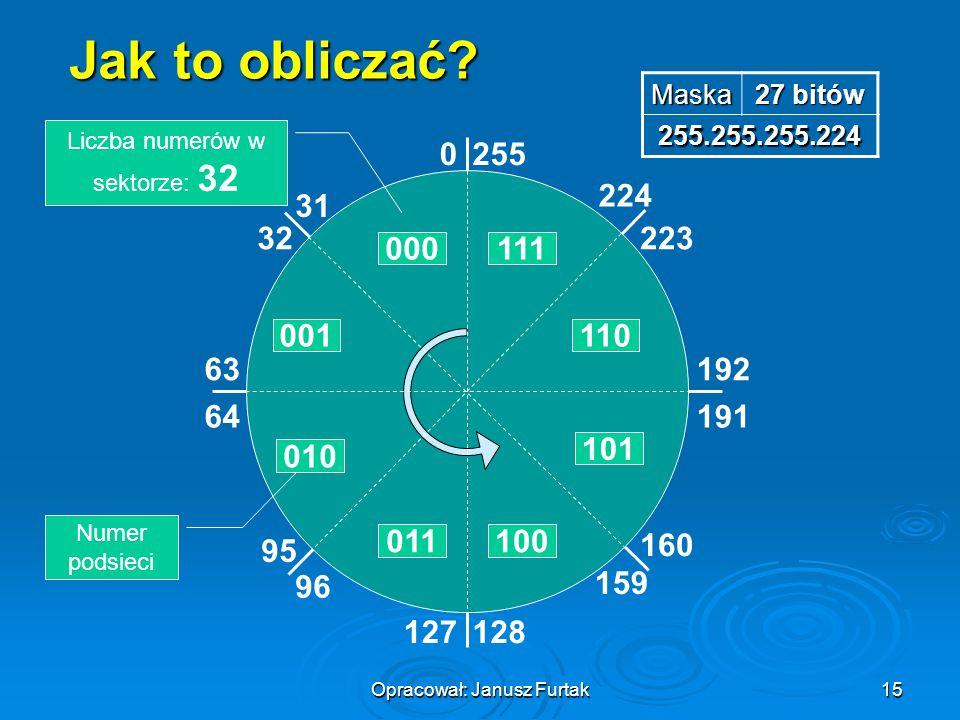 Opracował: Janusz Furtak15 31 Jak to obliczać? Maska 27 bitów 255.255.255.224 0255 127128 63 64 192 191 000 Numer podsieci Liczba numerów w sektorze: