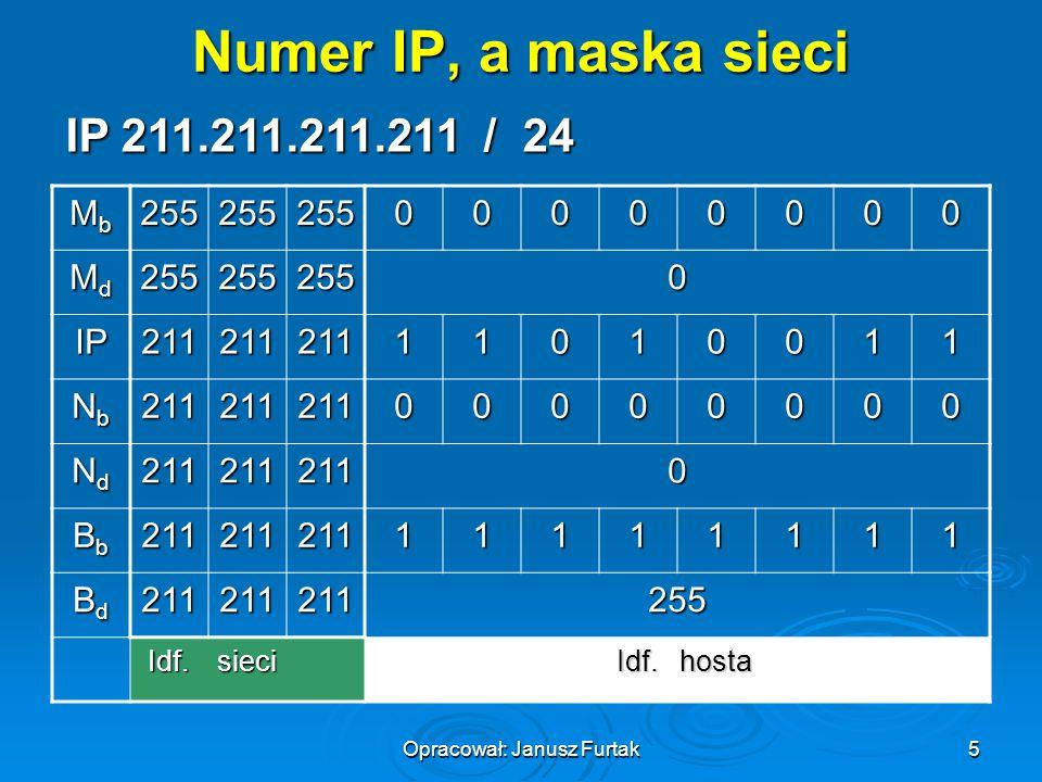 Opracował: Janusz Furtak5 Numer IP, a maska sieci MbMbMbMb25525525500000000 MdMdMdMd2552552550 IP21121121111010011 NbNbNbNb21121121100000000 NdNdNdNd2