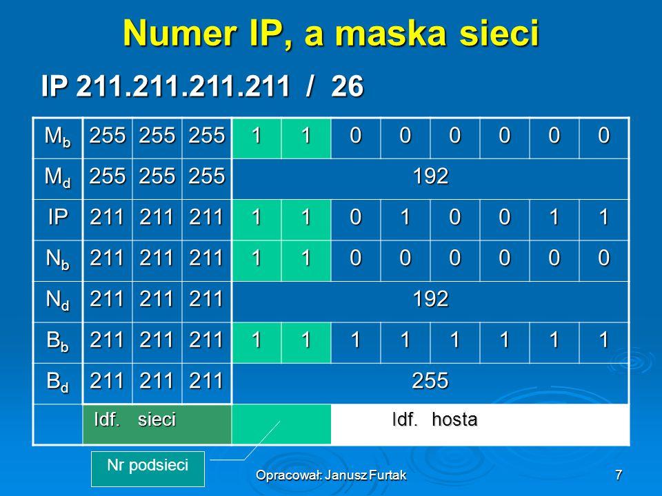 Opracował: Janusz Furtak7 IP 211.211.211.211 / 26 Numer IP, a maska sieci MbMbMbMb25525525511000000 MdMdMdMd255255255192 IP21121121111010011 NbNbNbNb2