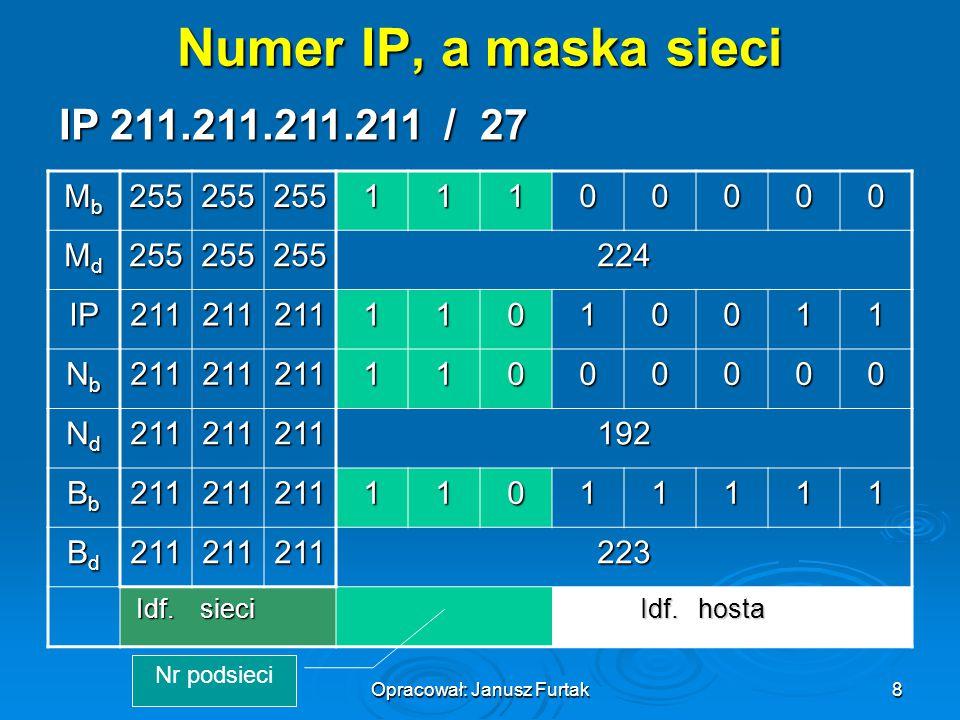 Opracował: Janusz Furtak8 IP 211.211.211.211 / 27 Numer IP, a maska sieci MbMbMbMb25525525511100000 MdMdMdMd255255255224 IP21121121111010011 NbNbNbNb2