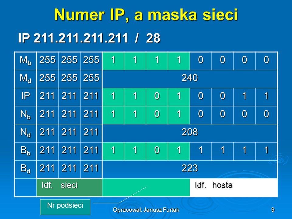 Opracował: Janusz Furtak9 IP 211.211.211.211 / 28 Numer IP, a maska sieci MbMbMbMb25525525511110000 MdMdMdMd255255255240 IP21121121111010011 NbNbNbNb2