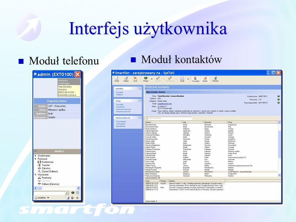 Interfejs użytkownika Moduł telefonu Moduł kontaktów