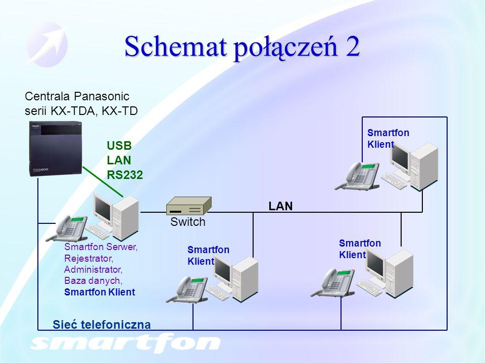 Schemat połączeń 2 Smartfon Serwer, Rejestrator, Administrator, Baza danych, Smartfon Klient Centrala Panasonic serii KX-TDA, KX-TD Switch LAN Sieć te
