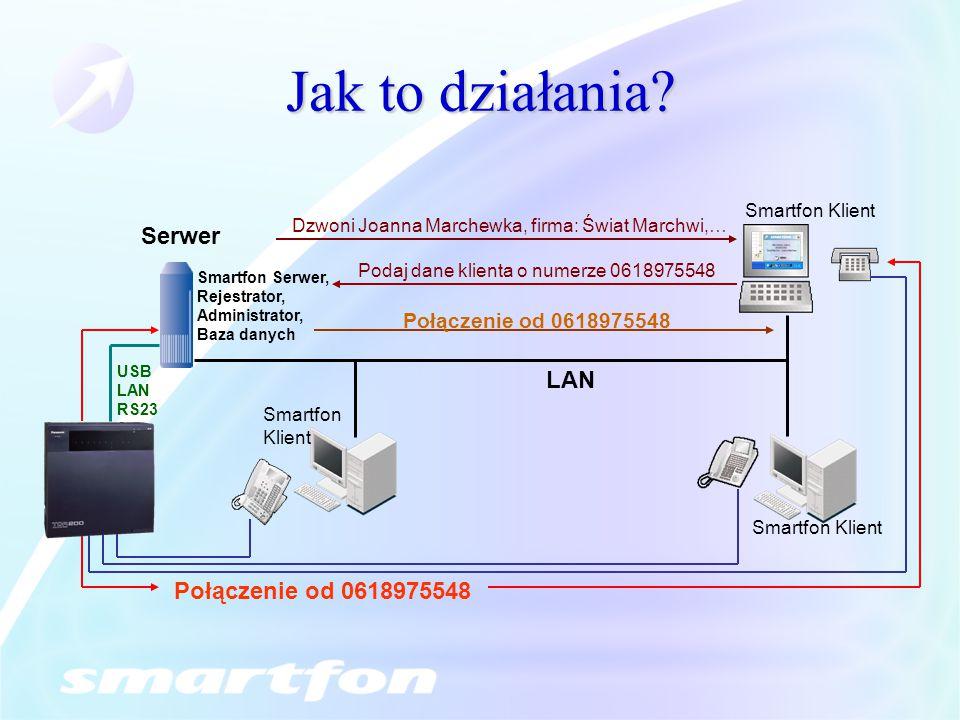Jak to działania? LAN Smartfon Serwer, Rejestrator, Administrator, Baza danych Serwer USB LAN RS23 2 Połączenie od 0618975548 Dzwoni Joanna Marchewka,