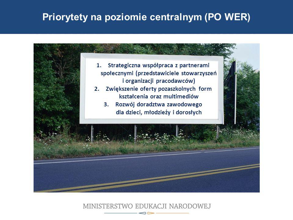 Jaka jest struktura szkolnictwa zawodowego Priorytety na poziomie centralnym (PO WER) 1.Strategiczna współpraca z partnerami społecznymi (przedstawici