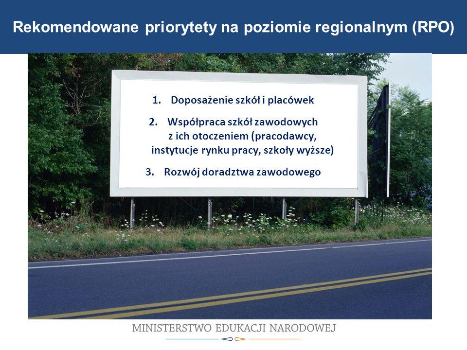 UDZIAŁ W MODERNIZACJI BAZY DYDAKTYCZNEJ Rekomendowane priorytety na poziomie regionalnym (RPO) 1.Doposażenie szkół i placówek 2.Współpraca szkół zawod