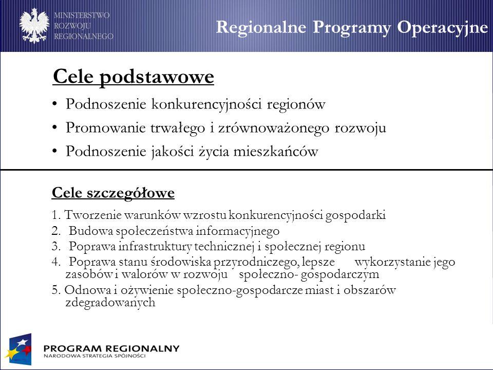 Regionalne Programy Operacyjne Cele podstawowe Podnoszenie konkurencyjności regionów Promowanie trwałego i zrównoważonego rozwoju Podnoszenie jakości