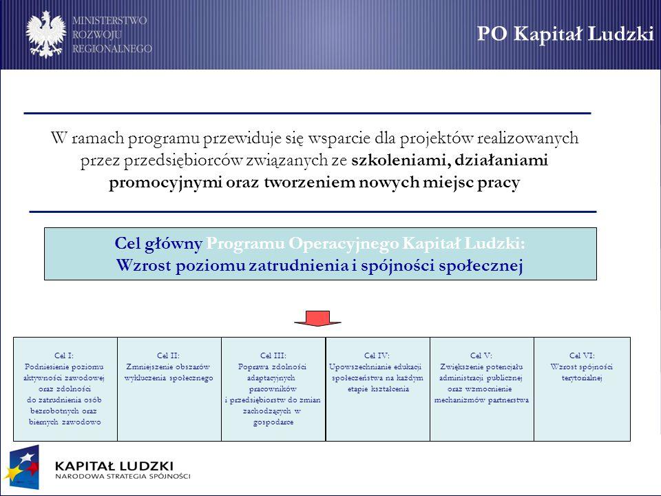 Cel główny Programu Operacyjnego Kapitał Ludzki: Wzrost poziomu zatrudnienia i spójności społecznej Cel I: Podniesienie poziomu aktywności zawodowej o
