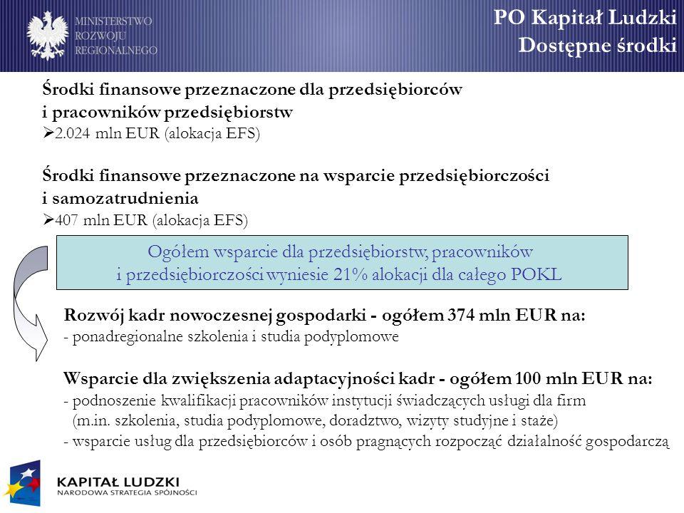 Środki finansowe przeznaczone dla przedsiębiorców i pracowników przedsiębiorstw  2.024 mln EUR (alokacja EFS) Środki finansowe przeznaczone na wsparc