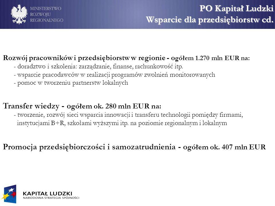 PO Kapitał Ludzki Wsparcie dla przedsiębiorstw cd. Rozwój pracowników i przedsiębiorstw w regionie - o gółem 1.270 mln EUR na: - doradztwo i szkolenia