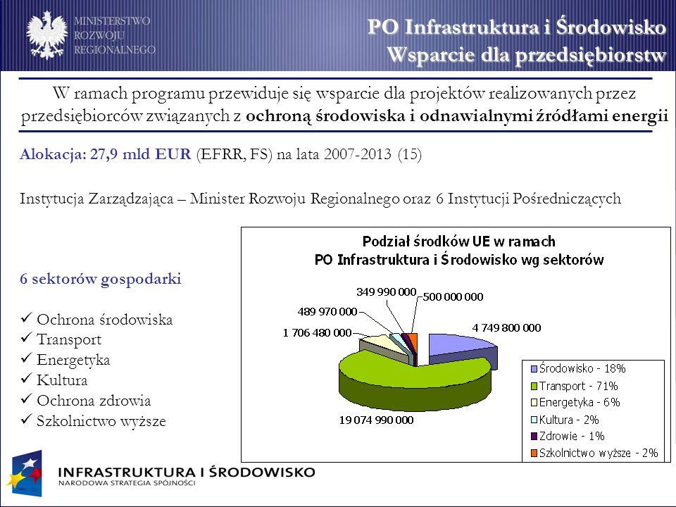 Alokacja: 27,9 mld EUR (EFRR, FS) na lata 2007-2013 (15) Instytucja Zarządzająca – Minister Rozwoju Regionalnego oraz 6 Instytucji Pośredniczących 6 s