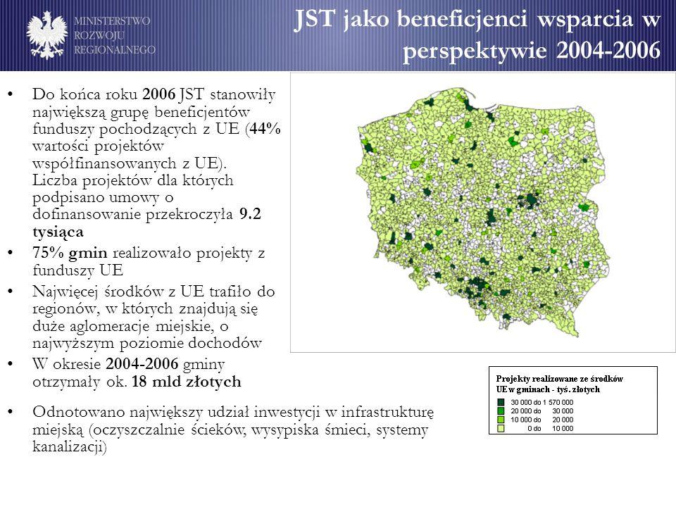 JST jako beneficjenci wsparcia w perspektywie 2004-2006 Do końca roku 2006 JST stanowiły największą grupę beneficjentów funduszy pochodzących z UE (44