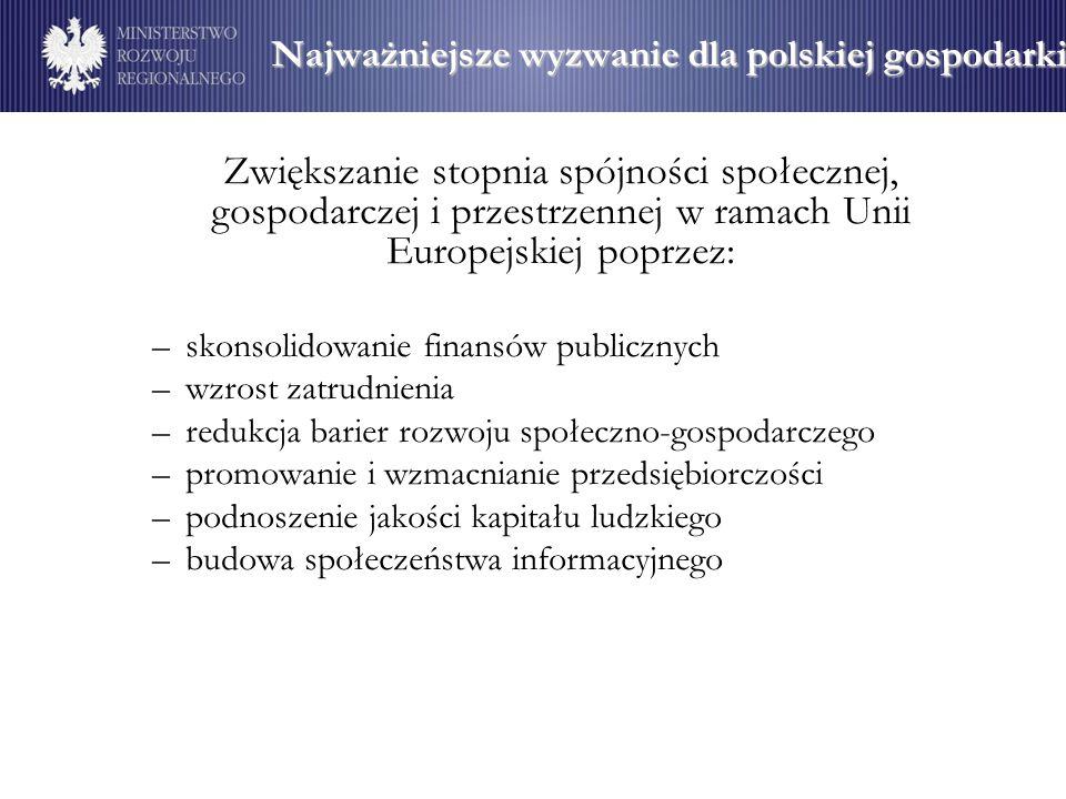 Najważniejsze wyzwanie dla polskiej gospodarki Zwiększanie stopnia spójności społecznej, gospodarczej i przestrzennej w ramach Unii Europejskiej poprz