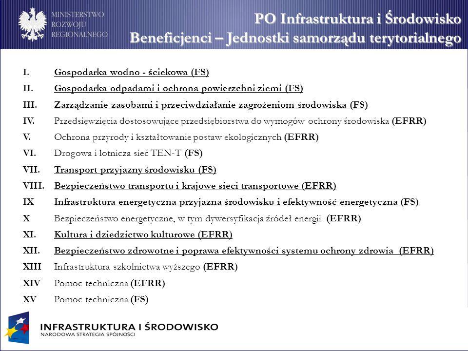 PO Infrastruktura i Środowisko Beneficjenci – Jednostki samorządu terytorialnego I.Gospodarka wodno - ściekowa (FS) II.Gospodarka odpadami i ochrona p