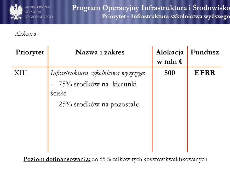 PriorytetNazwa i zakresAlokacja w mln € Fundusz XIIIInfrastruktura szkolnictwa wyższego: - 75% środków na kierunki ścisłe - 25% środków na pozostałe 5