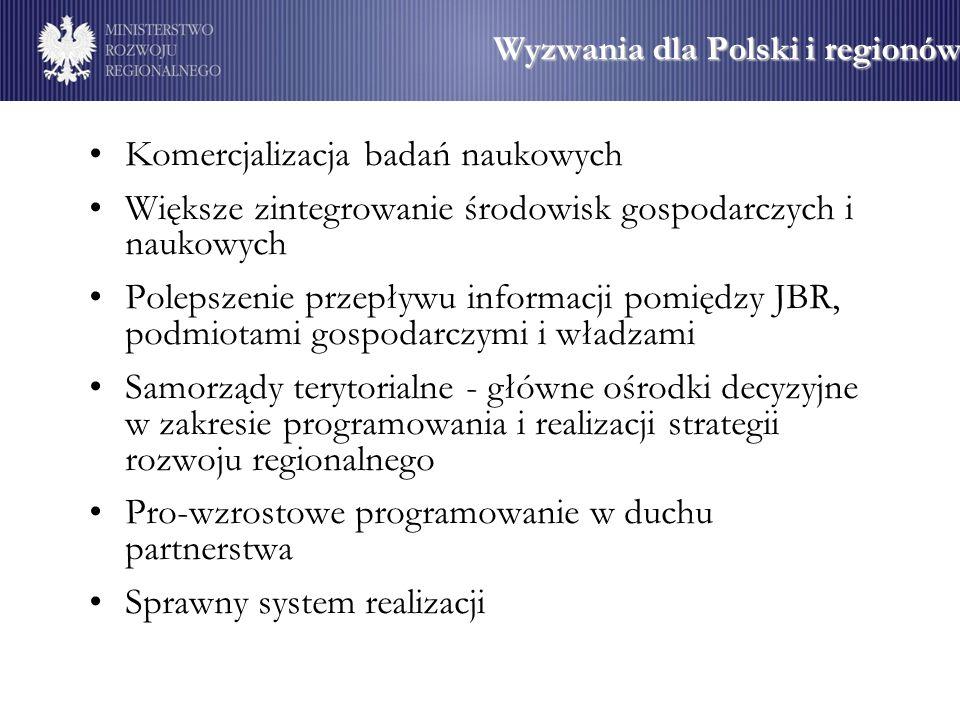 Narodowe Strategiczne Ramy Odniesienia 2007-2013 Cele horyzontalne: 1.Poprawa jakości funkcjonowania instytucji publicznych oraz rozbudowa mechanizmów partnerstwa 2.Poprawa jakości kapitału ludzkiego i zwiększenie spójności społecznej 3.Budowa i modernizacja infrastruktury technicznej i społecznej mającej podstawowe znaczenie dla wzrostu konkurencyjności Polski 4.Podniesienie konkurencyjności i innowacyjności przedsiębiorstw, w tym szczególnie sektora wytwórczego o wysokiej wartości dodanej oraz rozwój sektora usług 5.Wzrost konkurencyjności polskich regionów i przeciwdziałanie ich marginalizacji społecznej, gospodarczej i przestrzennej 6.Wyrównywanie szans rozwojowych i wspomaganie zmian strukturalnych na obszarach wiejskich Regionalne PO PO Rozwój Polski Wsch.