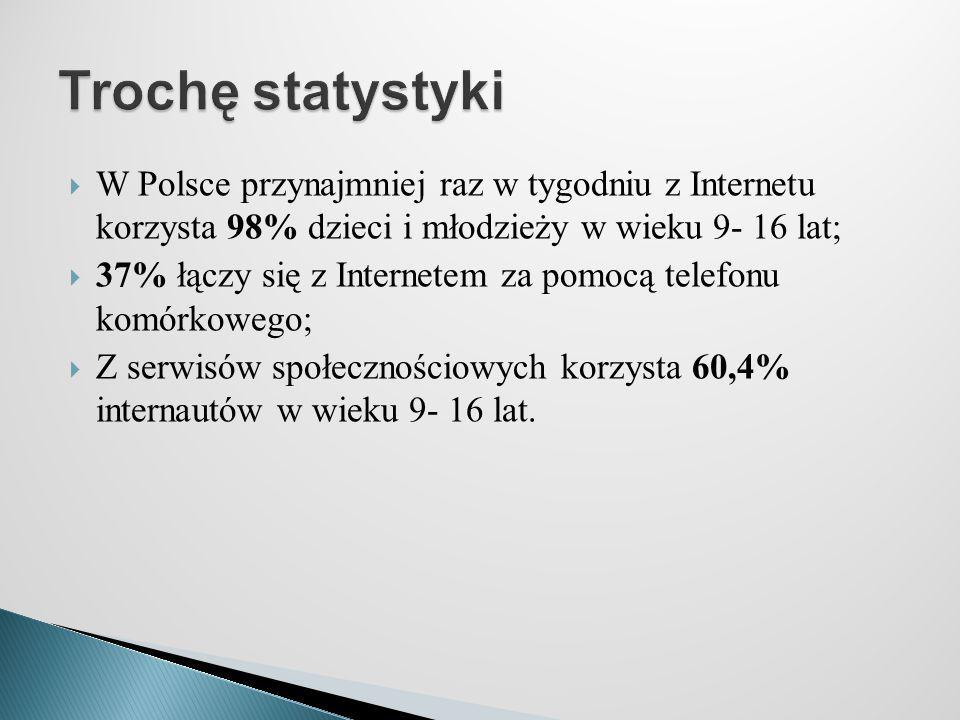  W Polsce przynajmniej raz w tygodniu z Internetu korzysta 98% dzieci i młodzieży w wieku 9- 16 lat;  37% łączy się z Internetem za pomocą telefonu