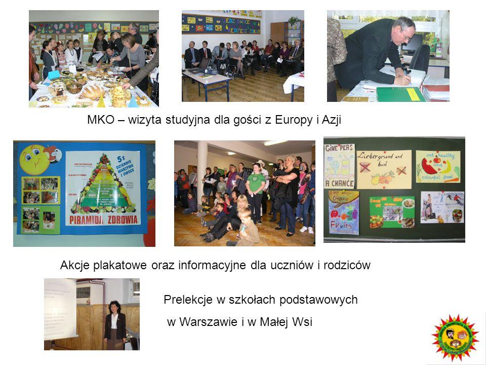 Prelekcje w szkołach podstawowych w Warszawie i w Małej Wsi Akcje plakatowe oraz informacyjne dla uczniów i rodziców MKO – wizyta studyjna dla gości z