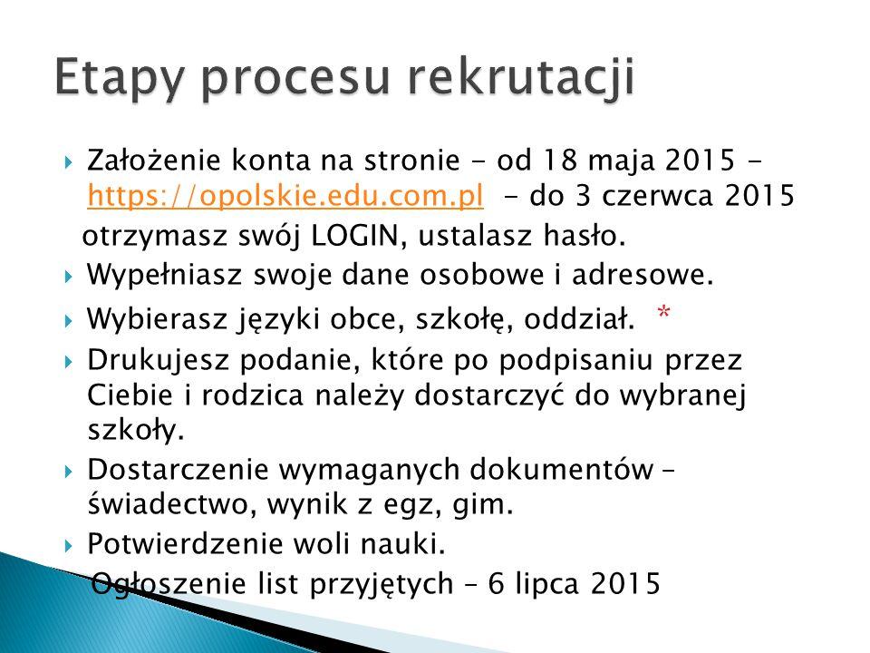  Założenie konta na stronie - od 18 maja 2015 - https://opolskie.edu.com.pl - do 3 czerwca 2015 https://opolskie.edu.com.pl otrzymasz swój LOGIN, ustalasz hasło.