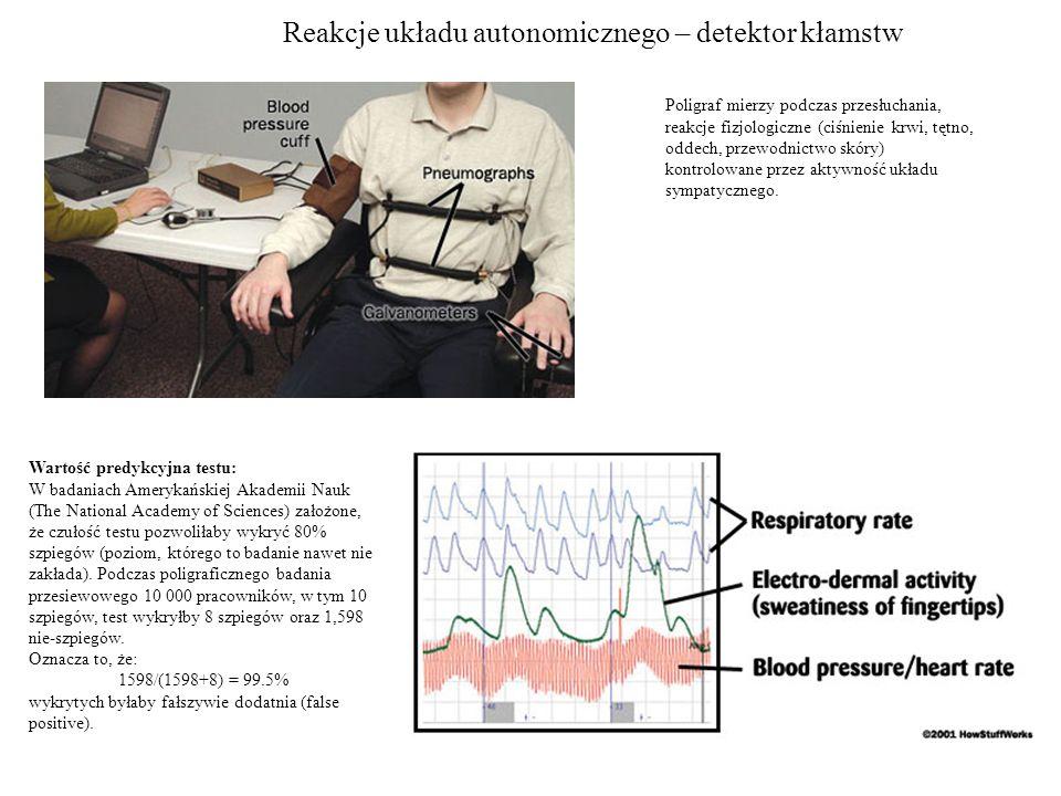 Reakcje układu autonomicznego – detektor kłamstw Poligraf mierzy podczas przesłuchania, reakcje fizjologiczne (ciśnienie krwi, tętno, oddech, przewodnictwo skóry) kontrolowane przez aktywność układu sympatycznego.