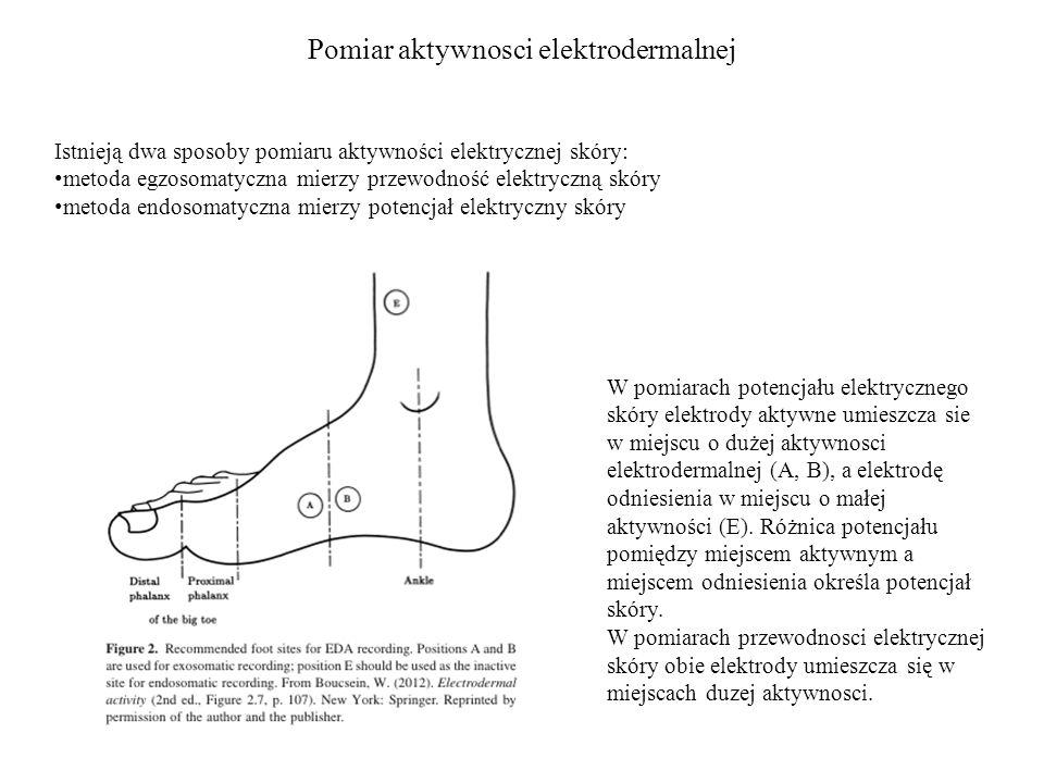 Pomiar aktywnosci elektrodermalnej Istnieją dwa sposoby pomiaru aktywności elektrycznej skóry: metoda egzosomatyczna mierzy przewodność elektryczną skóry metoda endosomatyczna mierzy potencjał elektryczny skóry W pomiarach potencjału elektrycznego skóry elektrody aktywne umieszcza sie w miejscu o dużej aktywnosci elektrodermalnej (A, B), a elektrodę odniesienia w miejscu o małej aktywności (E).