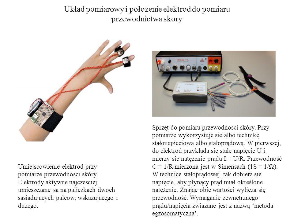Układ pomiarowy i położenie elektrod do pomiaru przewodnictwa skory Umiejscowienie elektrod przy pomiarze przewodnosci skóry.