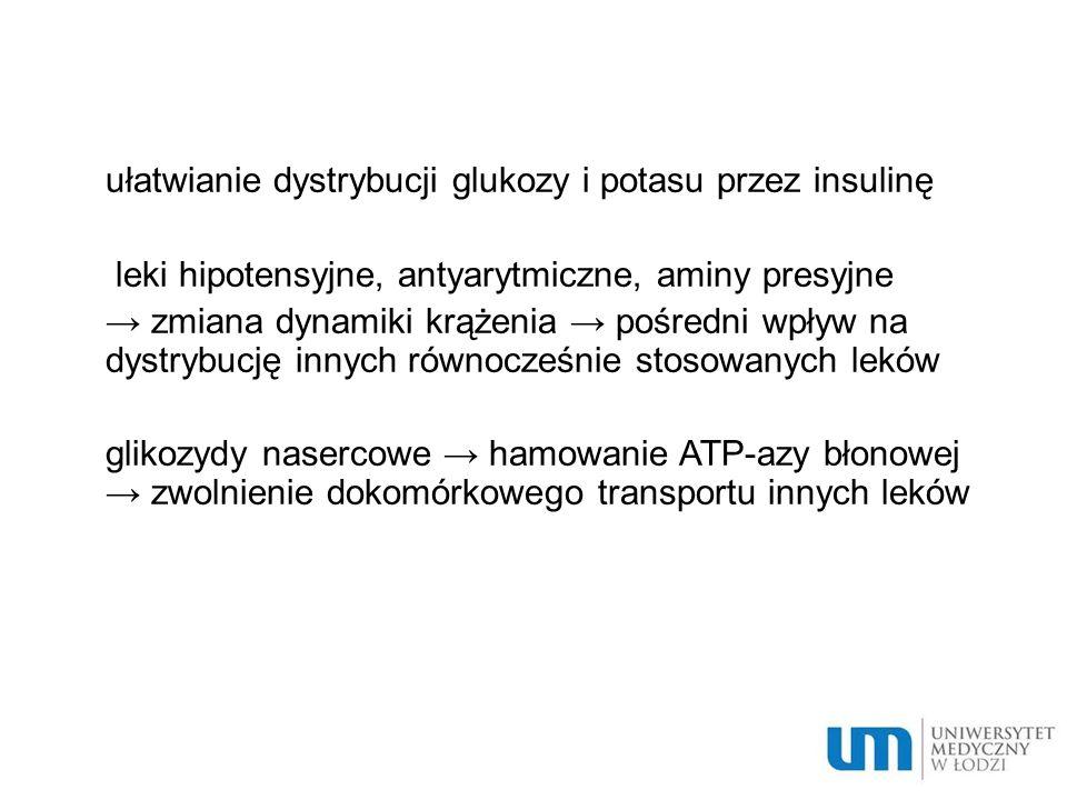  ułatwianie dystrybucji glukozy i potasu przez insulinę  leki hipotensyjne, antyarytmiczne, aminy presyjne → zmiana dynamiki krążenia → pośredni wpływ na dystrybucję innych równocześnie stosowanych leków  glikozydy nasercowe → hamowanie ATP-azy błonowej → zwolnienie dokomórkowego transportu innych leków