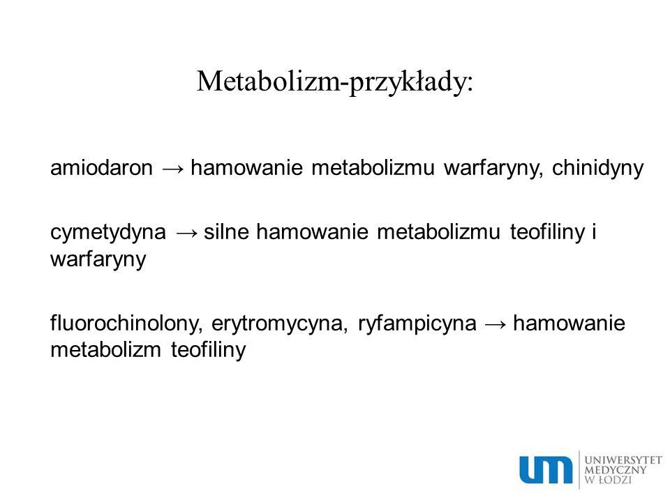 Metabolizm-przykłady:  amiodaron → hamowanie metabolizmu warfaryny, chinidyny  cymetydyna → silne hamowanie metabolizmu teofiliny i warfaryny  fluorochinolony, erytromycyna, ryfampicyna → hamowanie metabolizm teofiliny