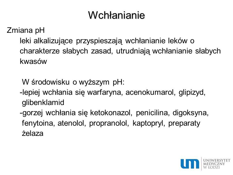 Wchłanianie Zmiana pH leki alkalizujące przyspieszają wchłanianie leków o charakterze słabych zasad, utrudniają wchłanianie słabych kwasów W środowisku o wyższym pH: -lepiej wchłania się warfaryna, acenokumarol, glipizyd, glibenklamid -gorzej wchłania się ketokonazol, penicilina, digoksyna, fenytoina, atenolol, propranolol, kaptopryl, preparaty żelaza