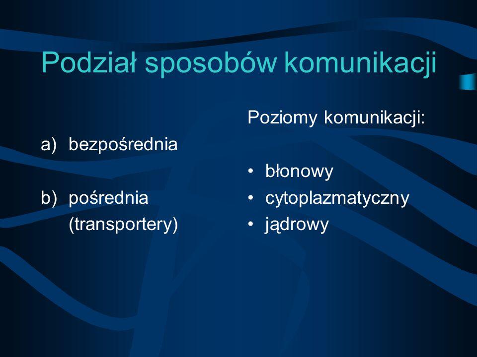 Podział sposobów komunikacji a)bezpośrednia b)pośrednia (transportery) Poziomy komunikacji: błonowy cytoplazmatyczny jądrowy