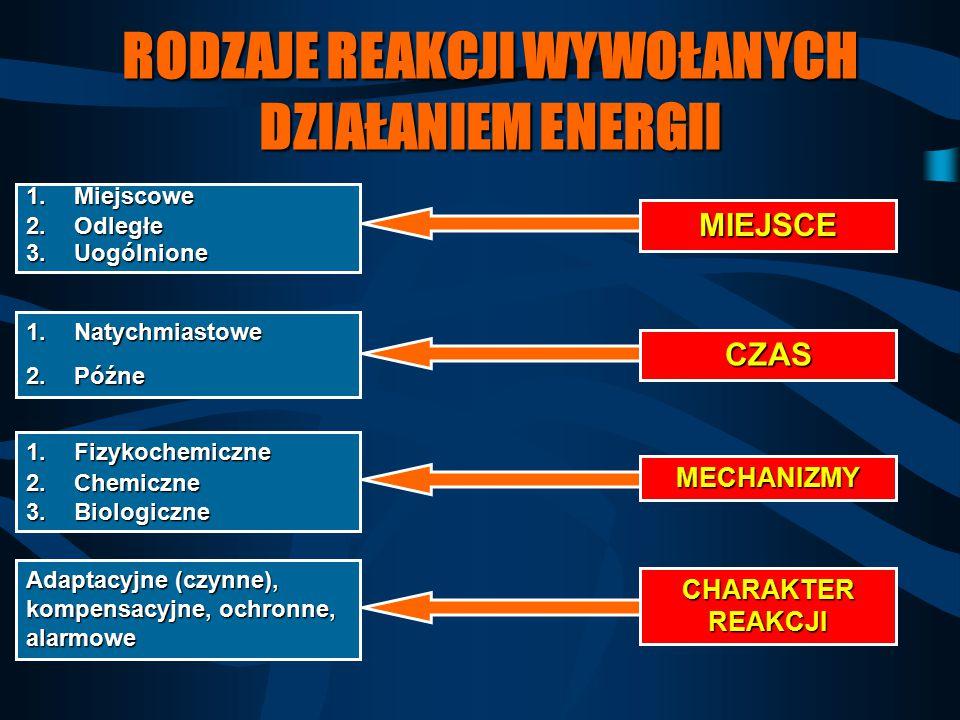 RODZAJE REAKCJI WYWOŁANYCH DZIAŁANIEM ENERGII 1.Miejscowe 2.Odległe 3.Uogólnione MIEJSCE 1.Natychmiastowe 2.Późne CZAS 1.Fizykochemiczne 2.Chemiczne 3