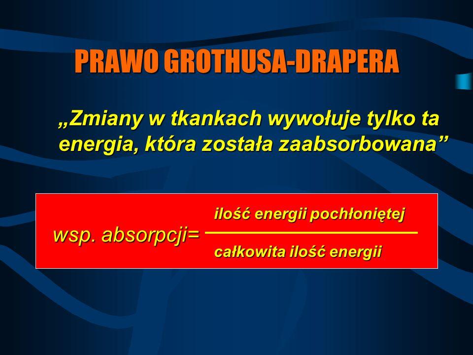"""PRAWO GROTHUSA-DRAPERA """"Zmiany w tkankach wywołuje tylko ta energia, która została zaabsorbowana"""" wsp. absorpcji= ilość energii pochłoniętej całkowita"""